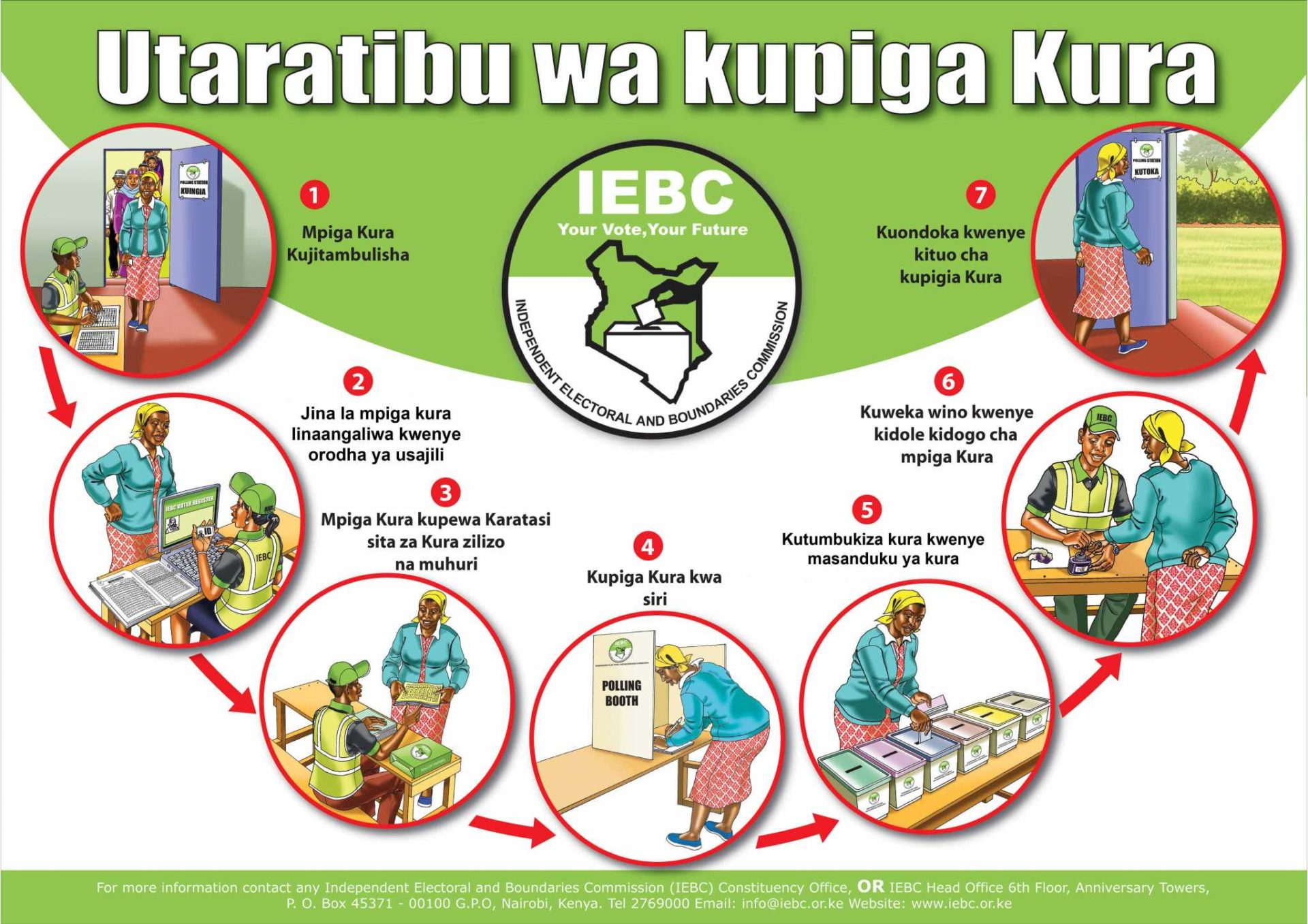 Source IEBC Website