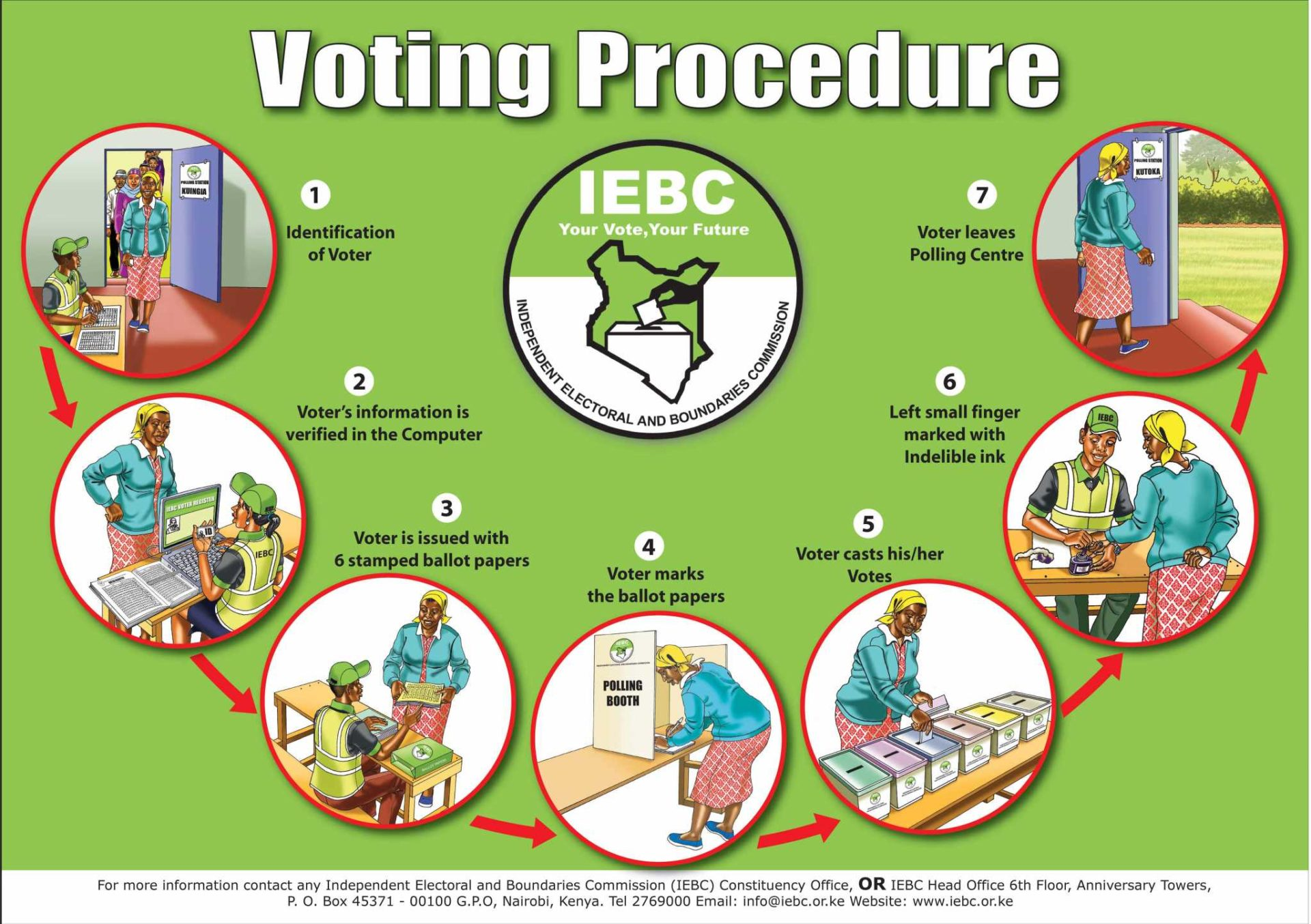 How To Vote in The Kenya General Elections 2017