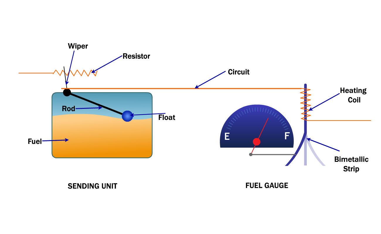 what s wrong with your fuel gauge troubleshooting rh urbankenyans com Dolphin  Fuel Gauge Wiring Diagram Boat Gauge Wiring Diagram