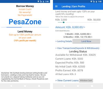 Loans in Kenya Online