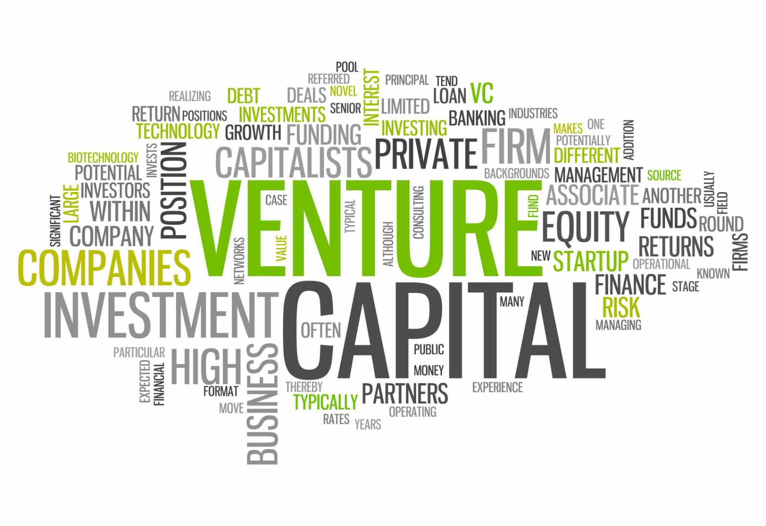 Venture Capital Firms in Kenya