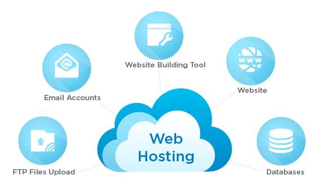 List Of Cheap Web Hosting Companies In Kenya Urban Kenyans