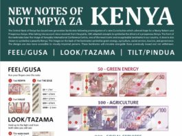 How to get the new Ksh 1000 notes