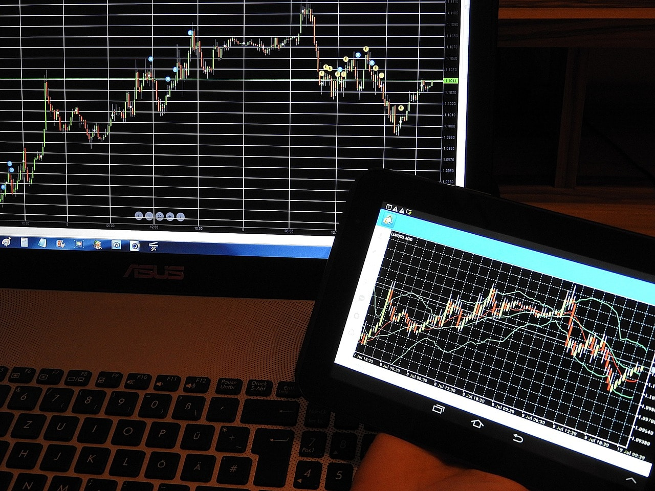 How to make stable income on Forex