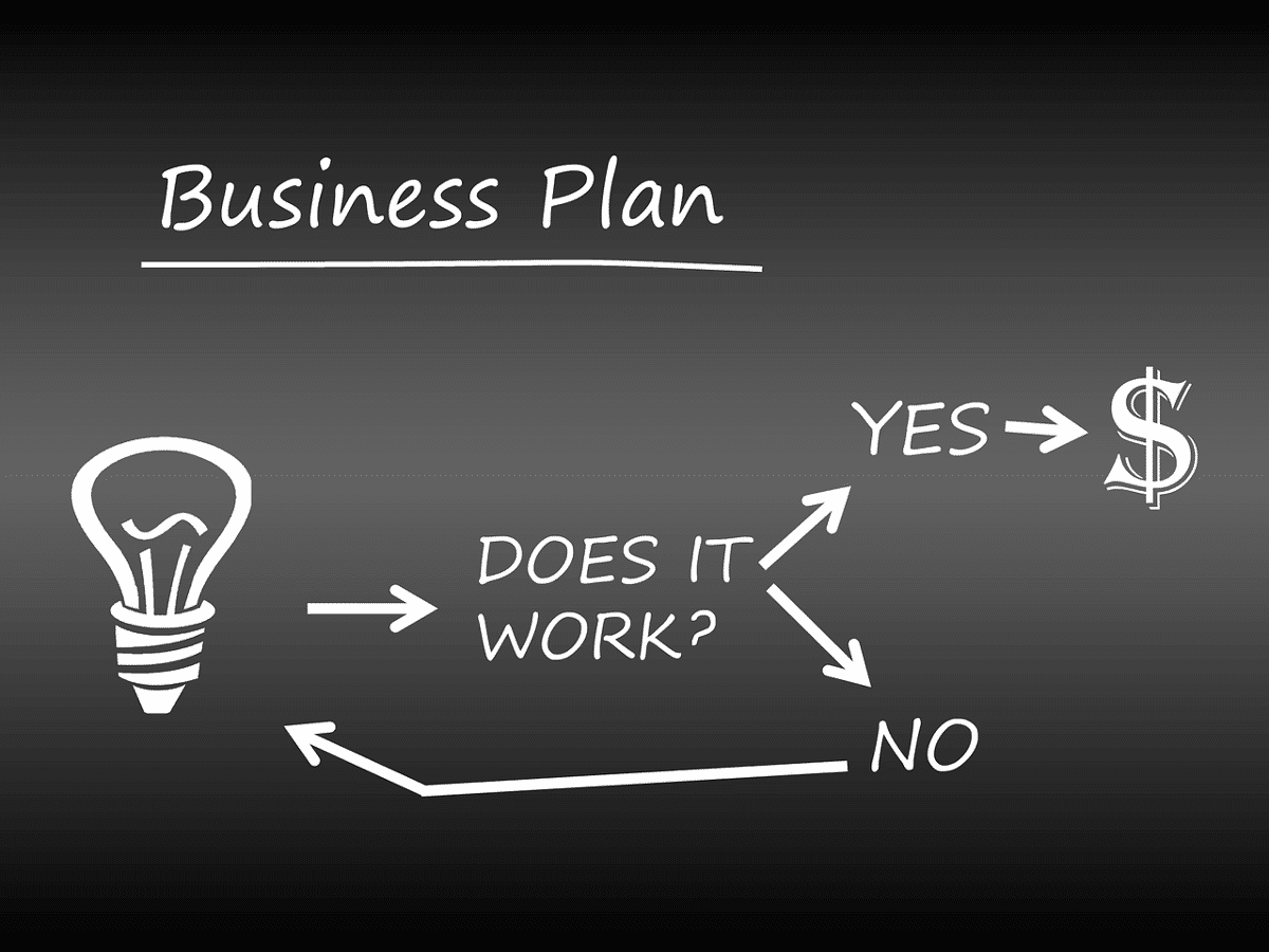 How to Write a Business Plan in Kenya in 2020